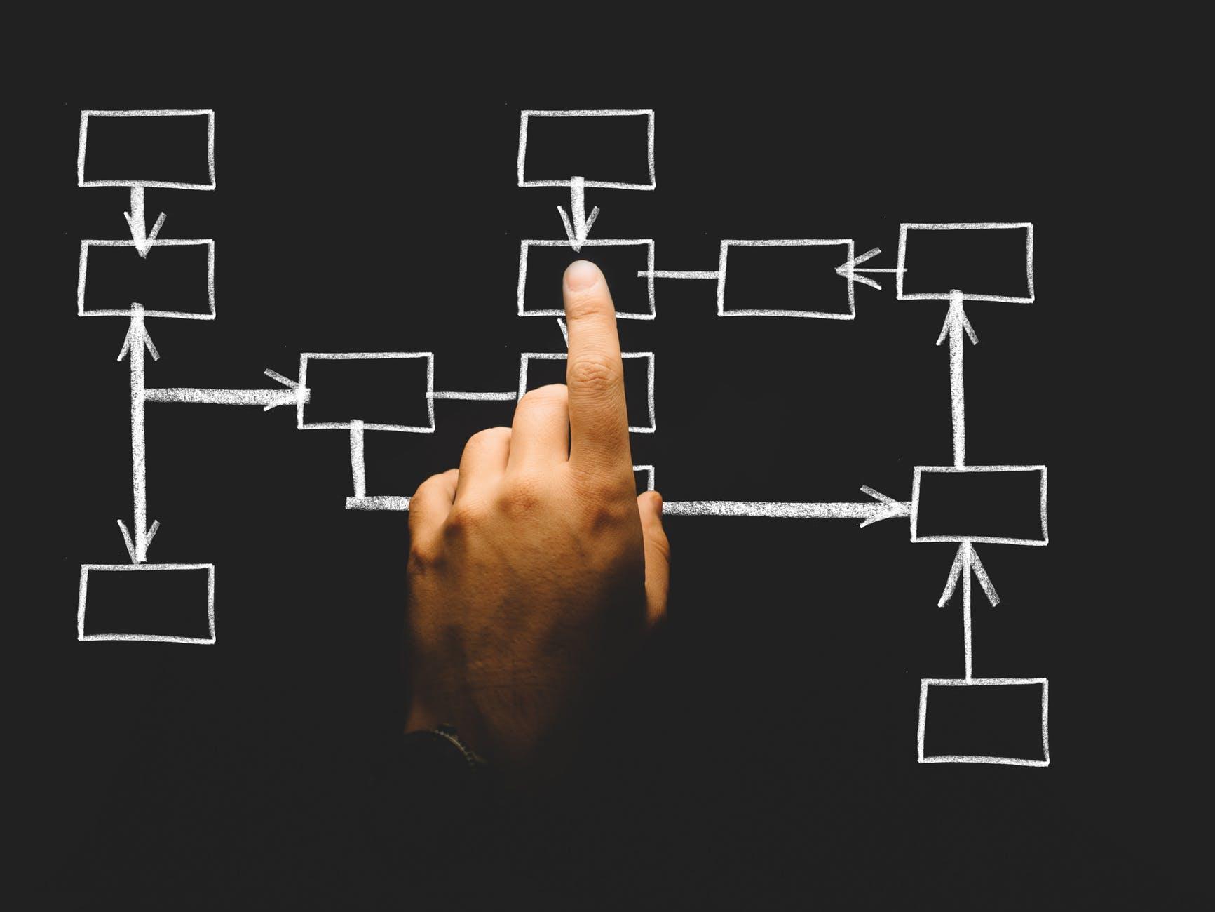 Identifique os problemas do seu cliente ideal